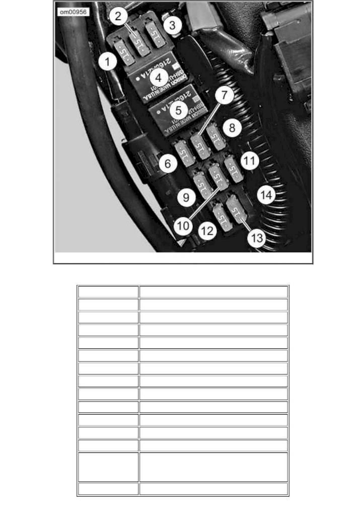 2009 harley-davidson sportster 883 – owner's manual – page #115 – pdf  ownersmanuals2.com