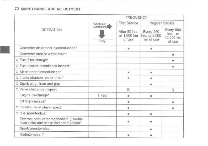 2007 kawasaki mule 3010 4x4 — owner's manual – page #74