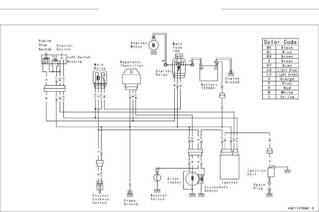 2018 kawasaki klx140 owner s manual page 111 pdf rh ownersmanuals2 com klx 140 wiring diagram KLX 125