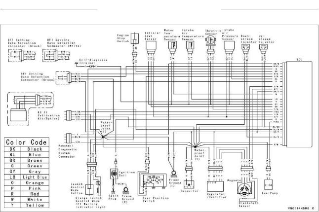 Wiring Harness Kawasaki Wiring Color Code