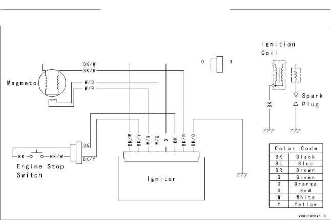 kawasaki ignition coil wiring diagram 2018 kawasaki kx65     owner s manual     page 138     pdf  2018 kawasaki kx65     owner s manual