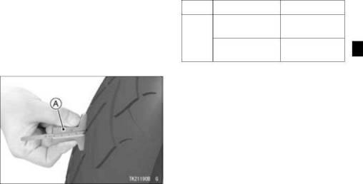 2018 Kawasaki Vulcan S – Owner's Manual – Page #130 – PDF