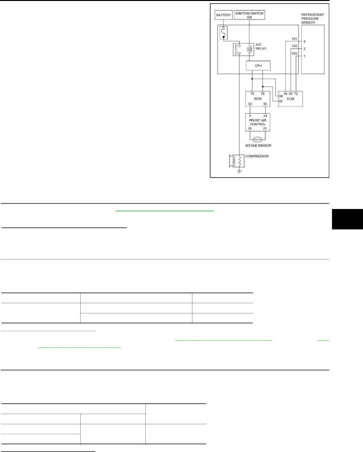 2012 Nissan Altima Radio Wiring Diagram from ownersmanuals2.com
