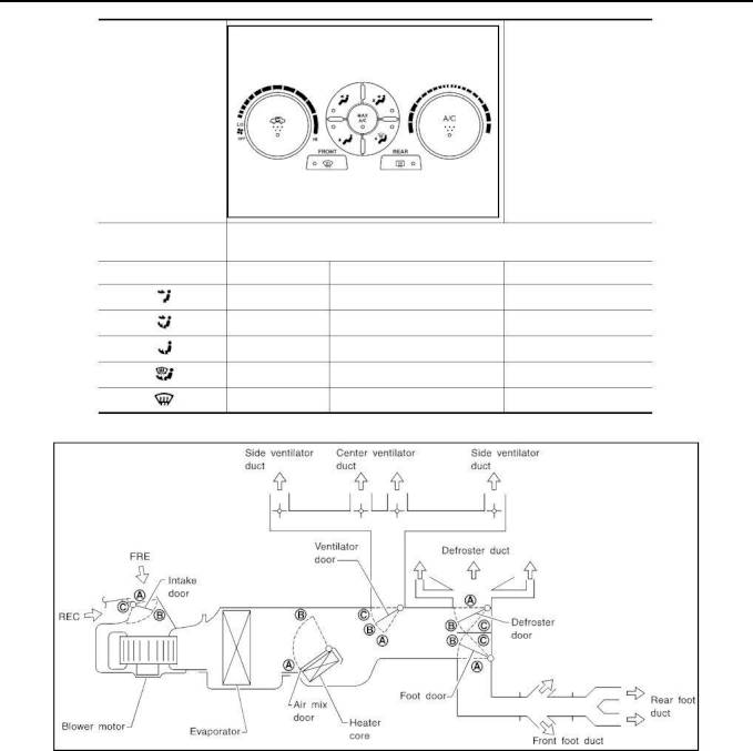 2012 Nissan Altima Repair Manual Heater Air Conditioning Control System Section Hac Page 114 Pdf