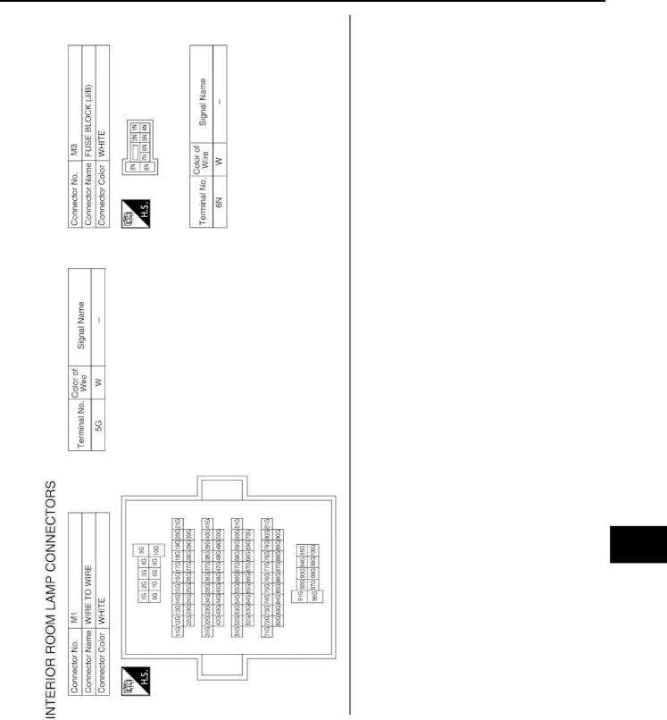 2013 Nissan Altima – Repair Manual - Interior Lighting ... on