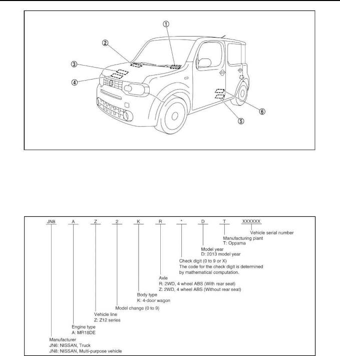 2013 Nissan Cube – Repair Manual - General Information (Section GI ...