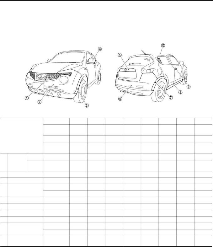 2012 Nissan JUKE – Repair Manual - Body Repair (Section BRM