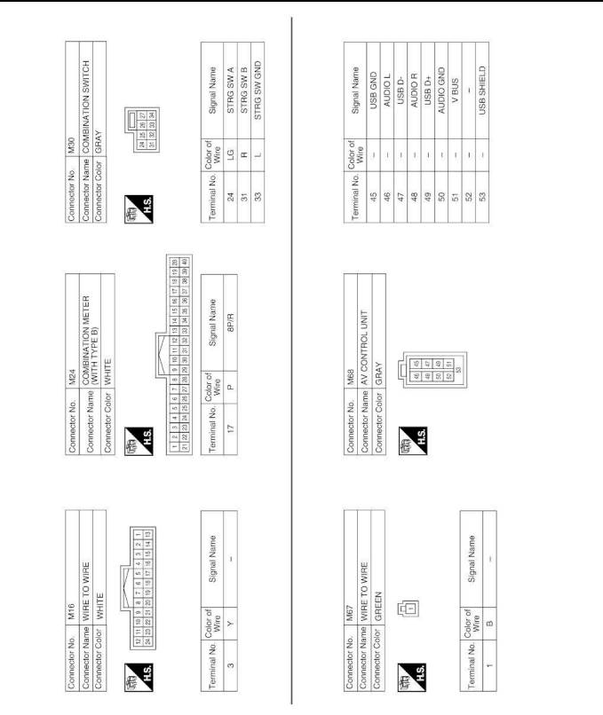 Nissan Versa Combination Switch Wiring Diagram Schematic Diagrams Leaf 2012 Repair Manual Audio Visual System Section Av