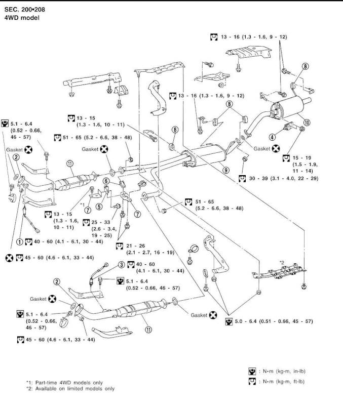 2002 nissan pathfinder manual