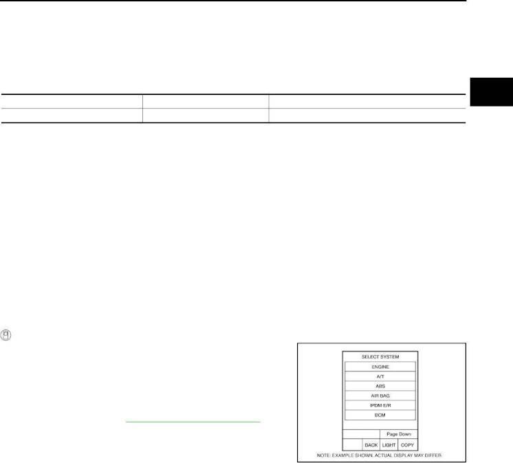 2005 Nissan Frontier Repair Manual Automatic Transmission Logic Combi 30 Diagram Dtc P1721 Vehicle Speed Sensor Mtr