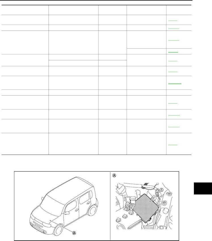 4b8f 2009 Nissan Cube Fuse Diagram Wiring Resources