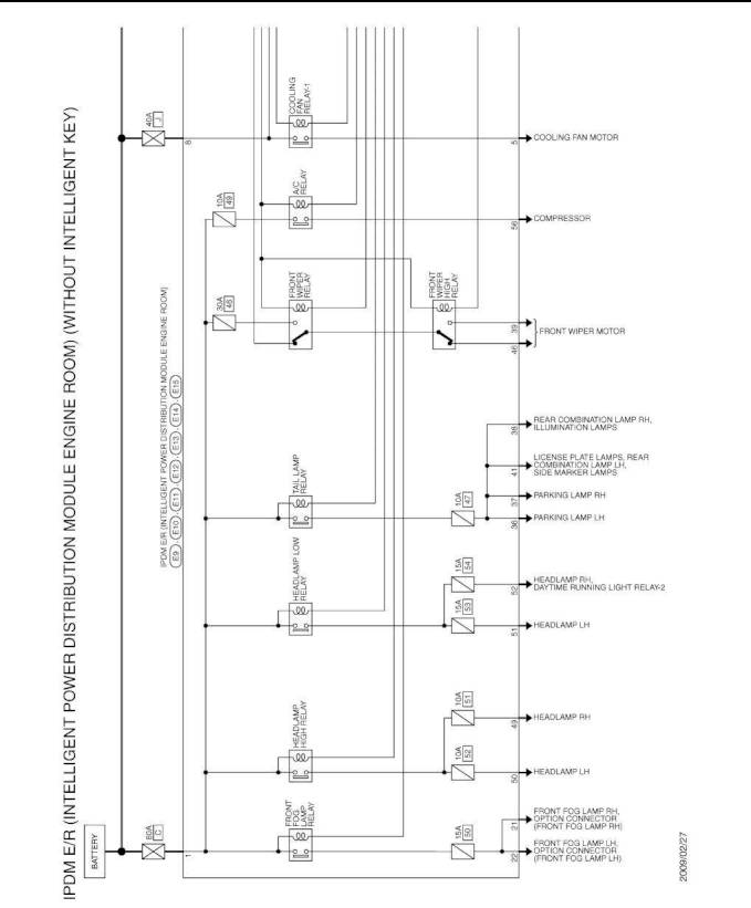 2009 Nissan Cube Repair Manual Power Control System Section Pcs Page 58 Pdf