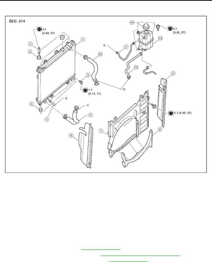 Nissan Radiator Diagram Wiring Diagram Approval A Approval A Zaafran It