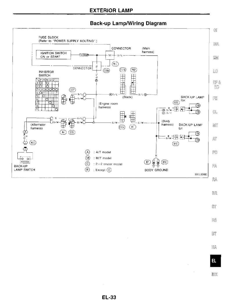 1995 Nissan 300zx Repair Manual Electrical System Section El Page 33 Pdf
