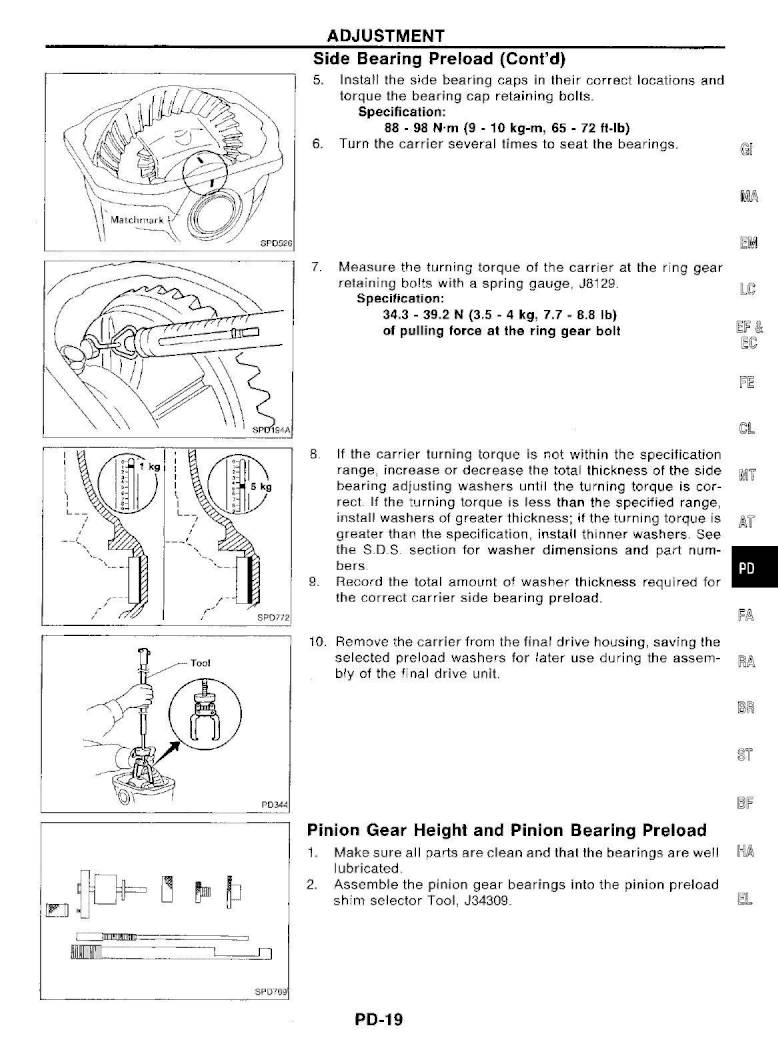 1993 Nissan 240sx Repair Manual Propeller Shaft Differential Carrier Section Pd Page 19 Pdf