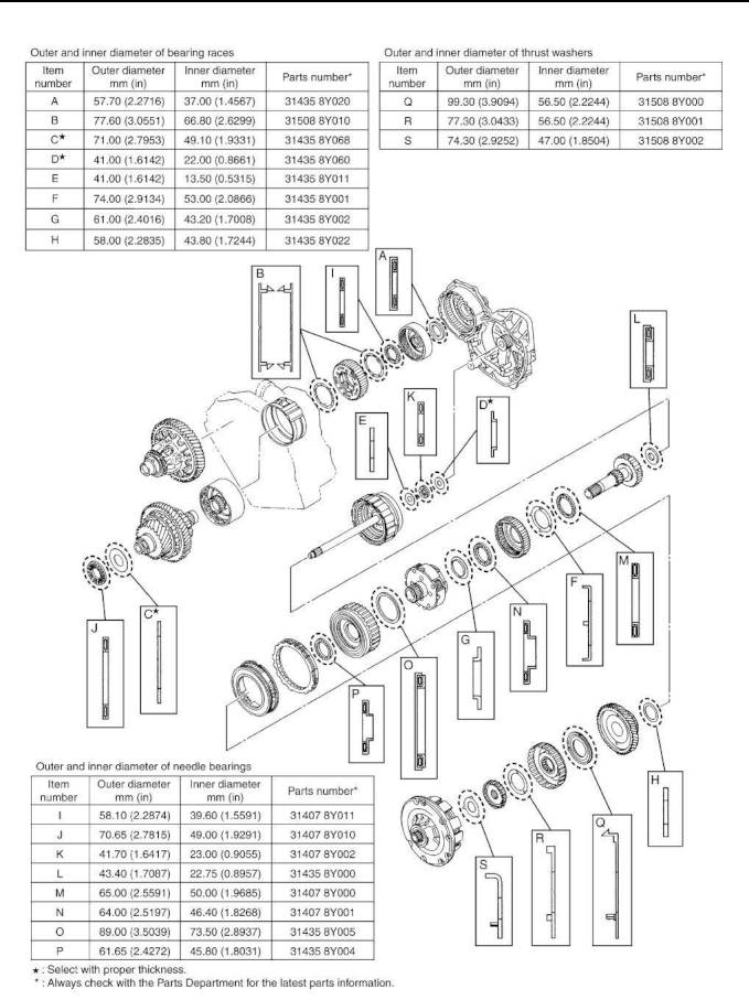 2007 Nissan Quest Transmission Diagram Trusted Schematics 1996 Wiring Electrical System Troubleshooting Automatic Dodge Durango Repair Manual