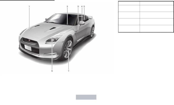 2009 nissan gtr owner s manual page 23 pdf rh ownersmanuals2 com 2019 Nissan GT-R 2003 Nissan GT-R