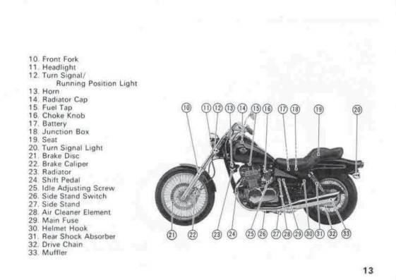 2009 Kawasaki Vulcan 500 LTD – Owner's Manual – Page #14 – PDFOwnersManuals2.com